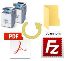 Scansioni con FTP