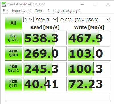 Test SSD SATA interno